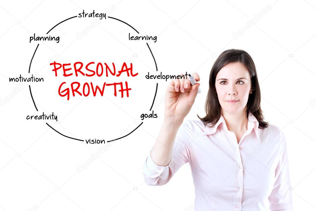 Personal growth is business growth